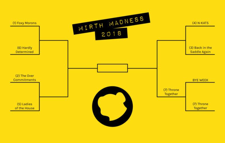 Monkey Business Institute 2018 Mirth Madness tournament bracket