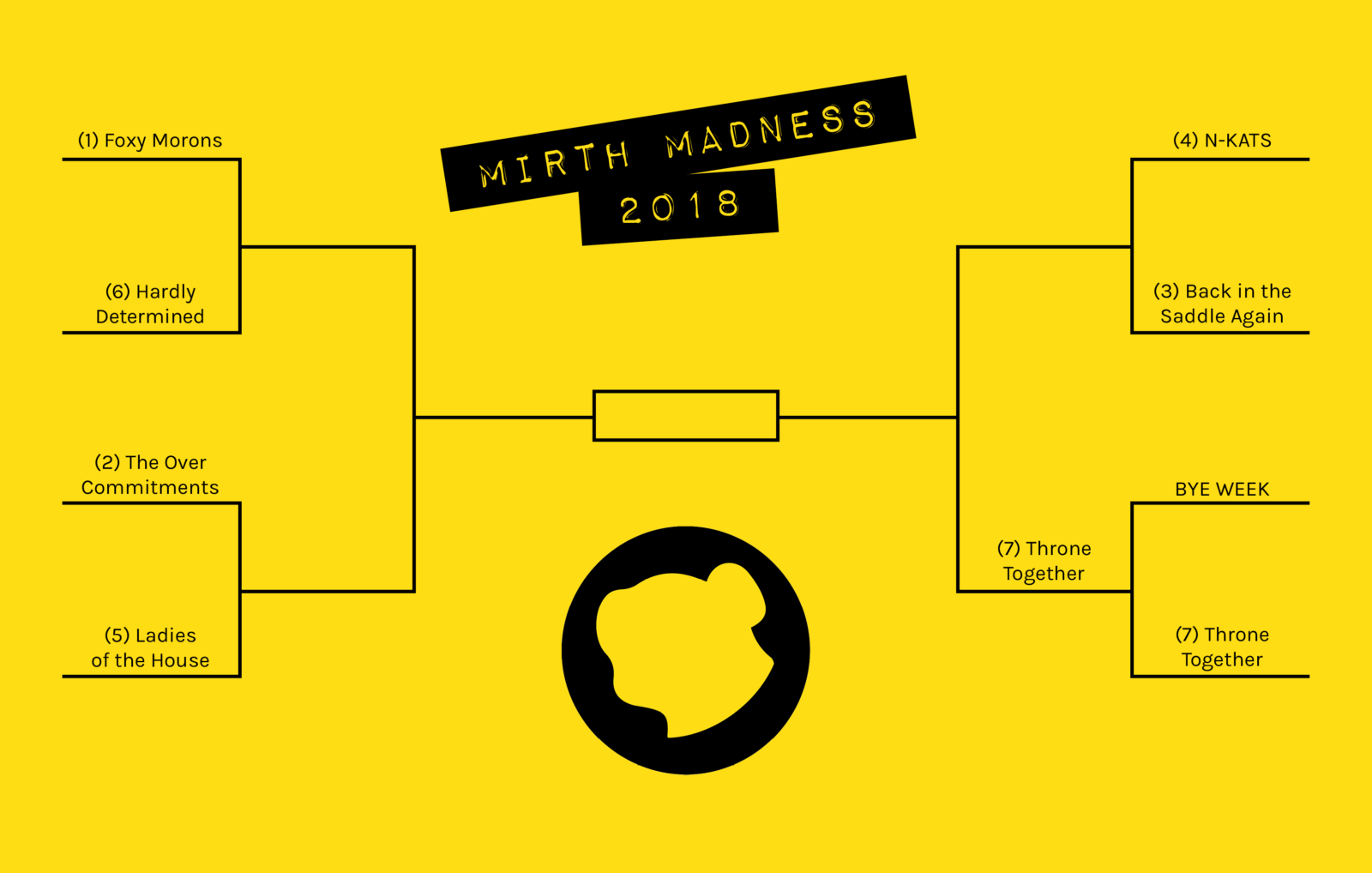 Monkey Business Institute 2018 Mirth Madness tournament bracket